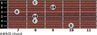 A#9/D for guitar on frets 10, 8, 8, 7, 9, 8
