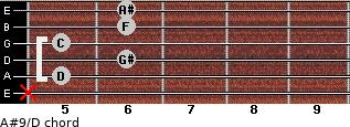 A#9/D for guitar on frets x, 5, 6, 5, 6, 6