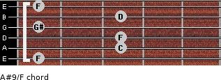 A#9/F for guitar on frets 1, 3, 3, 1, 3, 1