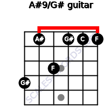 A#9/G# for guitar on frets 4, 1, 3, 1, 1, 1