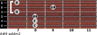 A#9 add(m2) for guitar on frets 8, 8, 8, 7, 9, 7