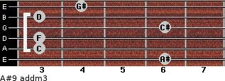 A#9 add(m3) for guitar on frets 6, 3, 3, 6, 3, 4