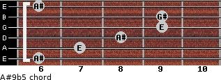 A#9b5 for guitar on frets 6, 7, 8, 9, 9, 6