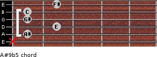 A#9b5 for guitar on frets x, 1, 2, 1, 1, 2