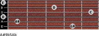 A#9b5/Ab for guitar on frets 4, 1, 0, 5, 3, 0