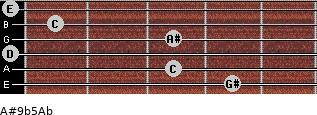 A#9b5/Ab for guitar on frets 4, 3, 0, 3, 1, 0