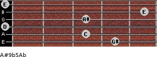 A#9b5/Ab for guitar on frets 4, 3, 0, 3, 5, 0