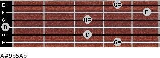 A#9b5/Ab for guitar on frets 4, 3, 0, 3, 5, 4