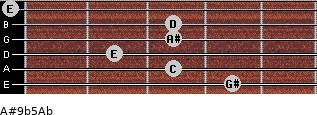 A#9b5/Ab for guitar on frets 4, 3, 2, 3, 3, 0