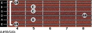 A#9b5/Ab for guitar on frets 4, 5, 8, 5, 5, 4