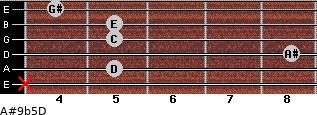A#9b5/D for guitar on frets x, 5, 8, 5, 5, 4