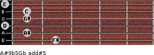 A#9b5/Gb add(#5) guitar chord