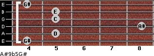A#9b5/G# for guitar on frets 4, 5, 8, 5, 5, 4