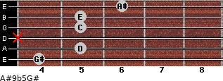 A#9b5/G# for guitar on frets 4, 5, x, 5, 5, 6