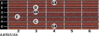 A#9b5/Ab for guitar on frets 4, 3, 2, 3, 3, 4