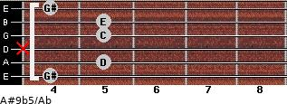 A#9b5/Ab for guitar on frets 4, 5, x, 5, 5, 4