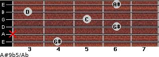 A#9b5/Ab for guitar on frets 4, x, 6, 5, 3, 6