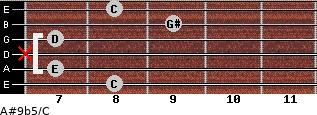 A#9b5/C for guitar on frets 8, 7, x, 7, 9, 8