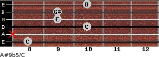 A#9b5/C for guitar on frets 8, x, 10, 9, 9, 10