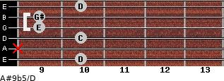 A#9b5/D for guitar on frets 10, x, 10, 9, 9, 10