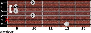 A#9b5/E for guitar on frets 12, x, 10, 9, 9, 10