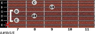 A#9b5/E for guitar on frets x, 7, 8, 7, 9, 8