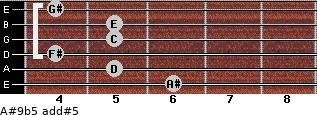 A#9b5 add(#5) for guitar on frets 6, 5, 4, 5, 5, 4