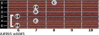 A#9b5 add(#5) for guitar on frets 6, 7, 6, 7, 7, 8