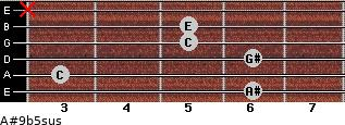 A#9b5sus for guitar on frets 6, 3, 6, 5, 5, x