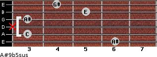 A#9b5sus for guitar on frets 6, 3, x, 3, 5, 4
