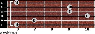 A#9b5sus for guitar on frets 6, 7, 10, 9, 9, 6