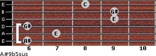 A#9b5sus for guitar on frets 6, 7, 6, 9, 9, 8