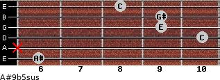 A#9b5sus for guitar on frets 6, x, 10, 9, 9, 8
