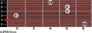 A#9b5sus for guitar on frets 6, x, 2, 5, 5, 4