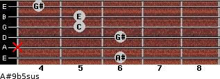 A#9b5sus for guitar on frets 6, x, 6, 5, 5, 4