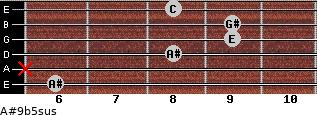 A#9b5sus for guitar on frets 6, x, 8, 9, 9, 8