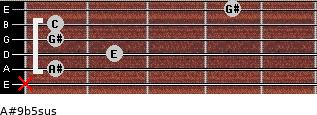 A#9b5sus for guitar on frets x, 1, 2, 1, 1, 4