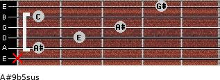 A#9b5sus for guitar on frets x, 1, 2, 3, 1, 4