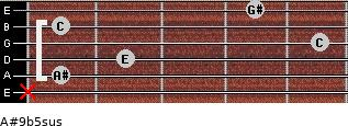 A#9b5sus for guitar on frets x, 1, 2, 5, 1, 4