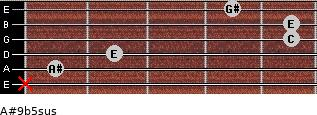 A#9b5sus for guitar on frets x, 1, 2, 5, 5, 4