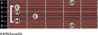 A#9b5sus/Ab for guitar on frets 4, 1, 2, 1, 1, 4