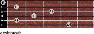 A#9b5sus/Ab for guitar on frets 4, 1, 2, 3, 1, 0