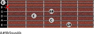 A#9b5sus/Ab for guitar on frets 4, 3, 2, 3, x, 0