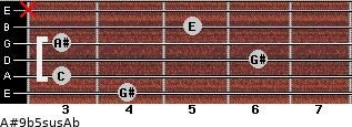 A#9b5sus/Ab for guitar on frets 4, 3, 6, 3, 5, x
