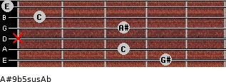 A#9b5sus/Ab for guitar on frets 4, 3, x, 3, 1, 0