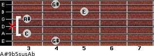 A#9b5sus/Ab for guitar on frets 4, 3, x, 3, 5, 4