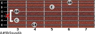 A#9b5sus/Ab for guitar on frets 4, 3, x, 3, 5, 6