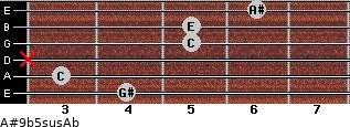 A#9b5sus/Ab for guitar on frets 4, 3, x, 5, 5, 6