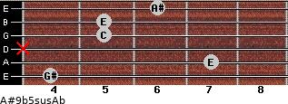 A#9b5sus/Ab for guitar on frets 4, 7, x, 5, 5, 6