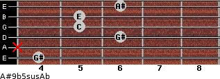 A#9b5sus/Ab for guitar on frets 4, x, 6, 5, 5, 6